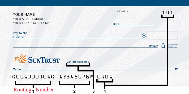 SunTrust Bank Routing Number & Locations Near Me | USA Bank